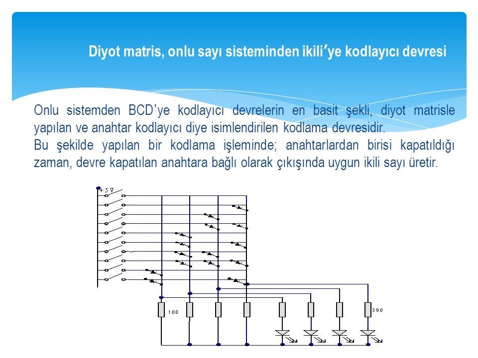 Bileşik Mantık Devreleri 16 Diyot matris, onlu sayı sisteminden ikili'ye kodlayıcı devresi Onlu sistemden BCD'ye kodlayıcı devrelerin en basit şekli, diyot matrisle yapılan ve anahtar kodlayıcı diye isimlendirilen kodlama devresidir.