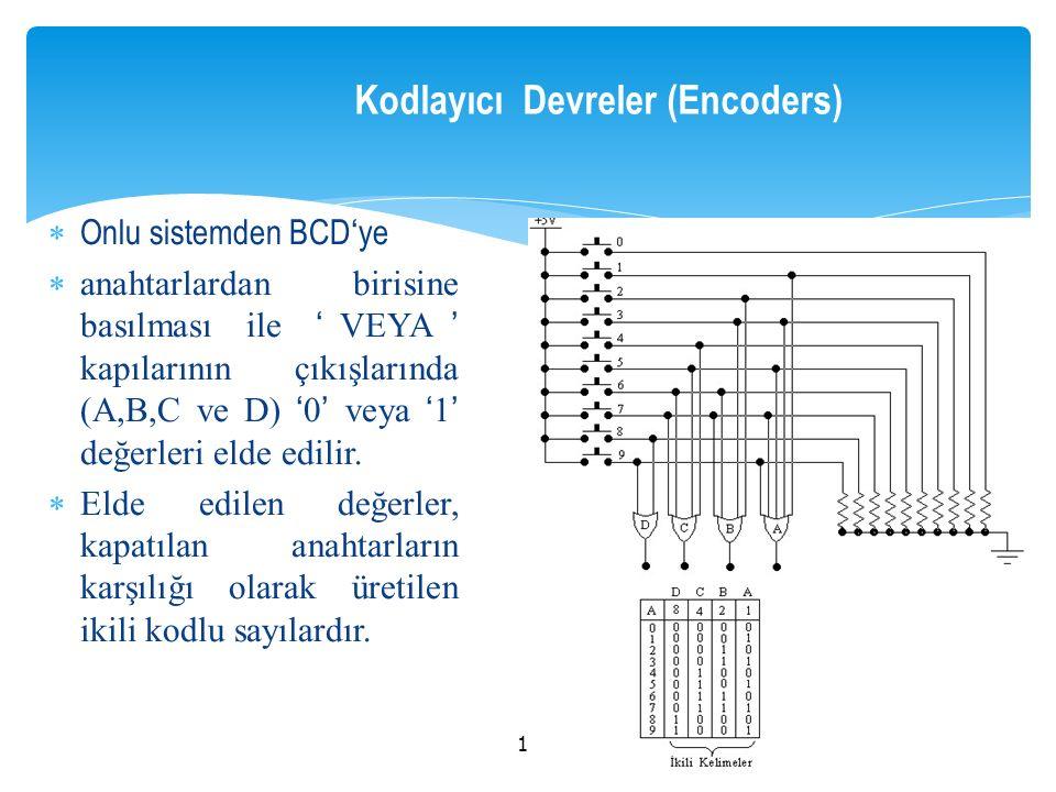  Onlu sistemden BCD'ye  anahtarlardan birisine basılması ile 'VEYA' kapılarının çıkışlarında (A,B,C ve D) '0' veya '1' değerleri elde edilir.