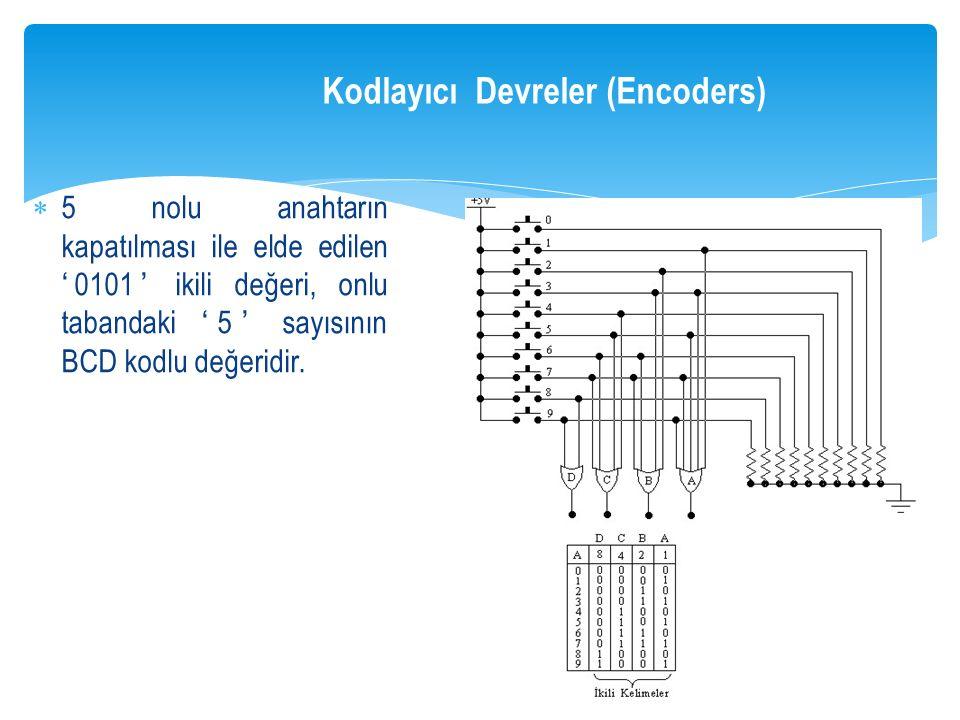  5 nolu anahtarın kapatılması ile elde edilen '0101' ikili değeri, onlu tabandaki '5' sayısının BCD kodlu değeridir.