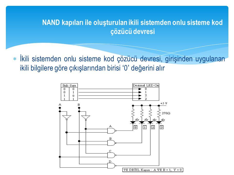  İkili sistemden onlu sisteme kod çözücü devresi, girişinden uygulanan ikili bilgilere göre çıkışlarından birisi '0' değerini alır Bileşik Mantık Devreleri 21 NAND kapıları ile oluşturulan ikili sistemden onlu sisteme kod çözücü devresi