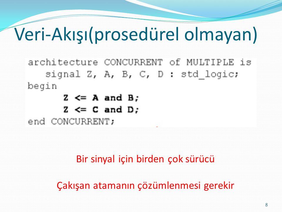 Veri-Akışı(prosedürel olmayan) 8 Bir sinyal için birden çok sürücü Çakışan atamanın çözümlenmesi gerekir