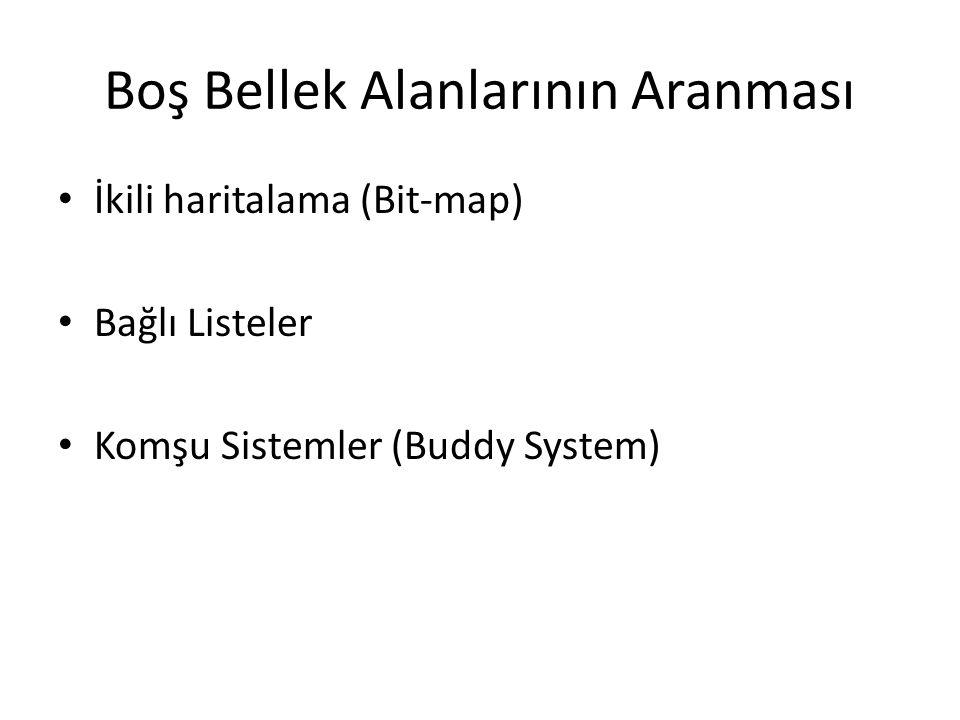 Boş Bellek Alanlarının Aranması İkili haritalama (Bit-map) Bağlı Listeler Komşu Sistemler (Buddy System)