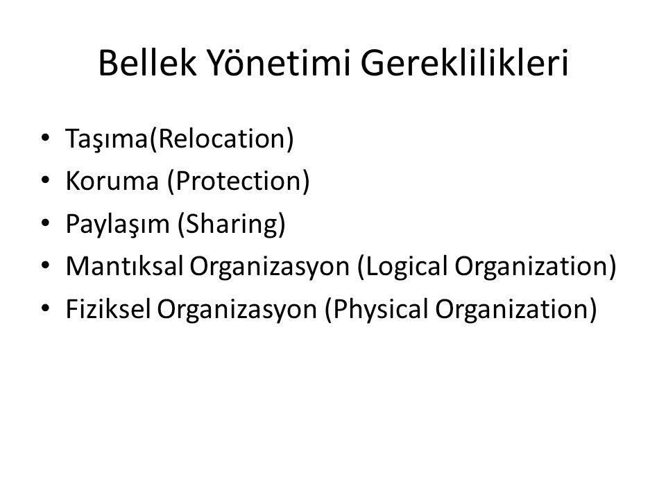 Bellek Yönetimi Gereklilikleri Taşıma(Relocation) Koruma (Protection) Paylaşım (Sharing) Mantıksal Organizasyon (Logical Organization) Fiziksel Organi