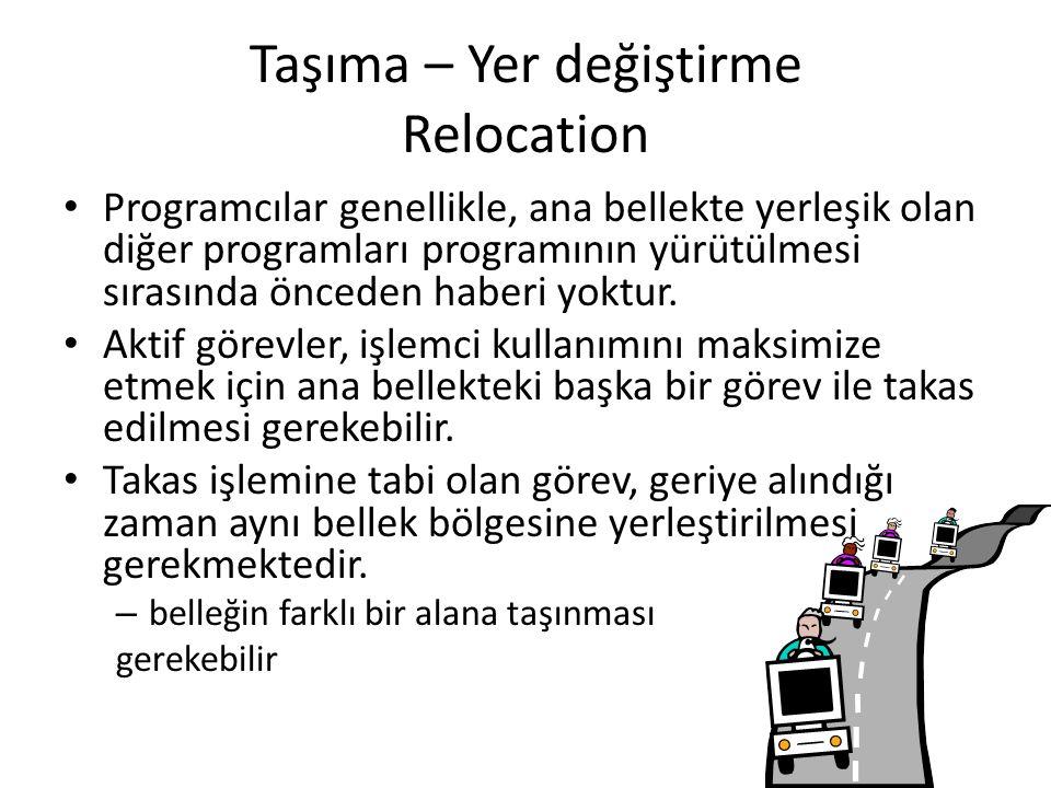Taşıma – Yer değiştirme Relocation Programcılar genellikle, ana bellekte yerleşik olan diğer programları programının yürütülmesi sırasında önceden hab