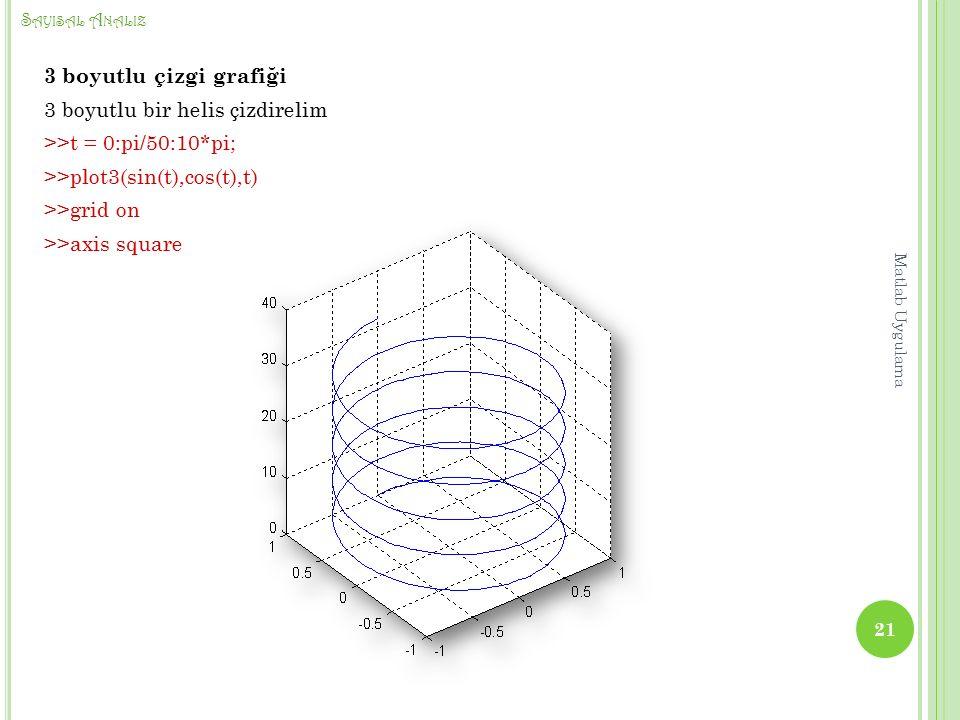 S AYISAL A NALIZ 3 boyutlu çizgi grafiği 3 boyutlu bir helis çizdirelim >>t = 0:pi/50:10*pi; >>plot3(sin(t),cos(t),t) >>grid on >>axis square 21 Matlab Uygulama