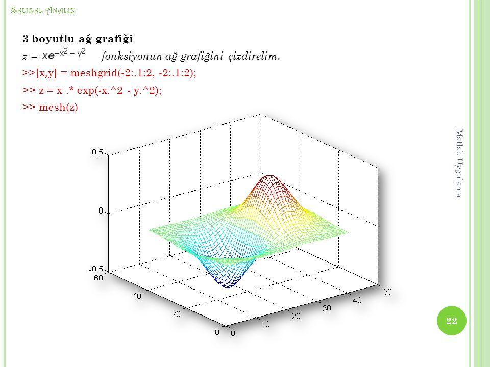 S AYISAL A NALIZ 3 boyutlu ağ grafiği z = fonksiyonun ağ grafiğini çizdirelim.