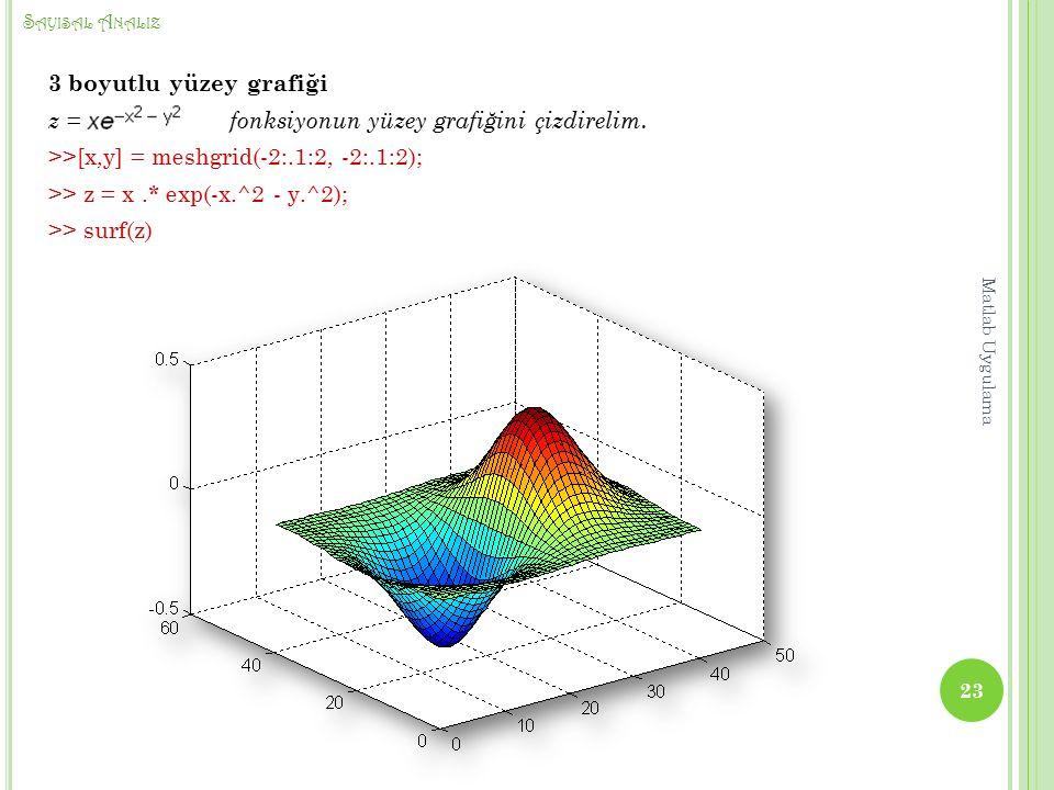 S AYISAL A NALIZ 3 boyutlu yüzey grafiği z = x fonksiyonun yüzey grafiğini çizdirelim.