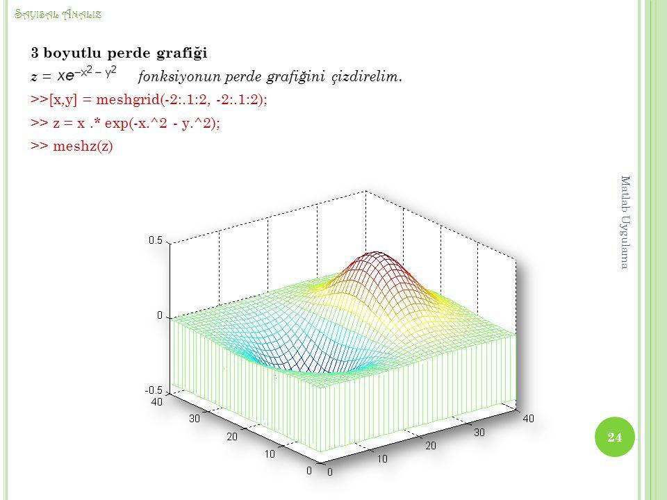 S AYISAL A NALIZ 3 boyutlu perde grafiği z = fonksiyonun perde grafiğini çizdirelim.