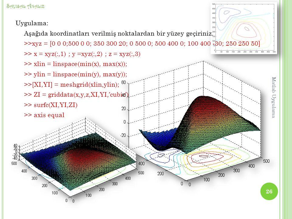 S AYISAL A NALIZ Uygulama: Aşağıda koordinatları verilmiş noktalardan bir yüzey geçiriniz.