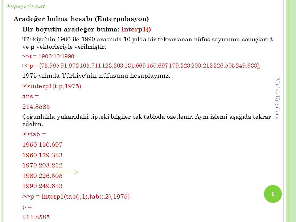 S AYISAL A NALIZ Aradeğer bulma hesabı (Enterpolasyon) Bir boyutlu aradeğer bulma: interp1() Türkiye'nin 1900 ile 1990 arasında 10 yılda bir tekrarlanan nüfus sayımının sonuçları t ve p vektörleriyle verilmiştir.