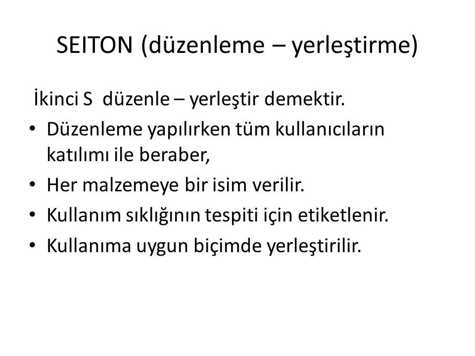 SEITON (düzenleme – yerleştirme) İkinci S düzenle – yerleştir demektir.