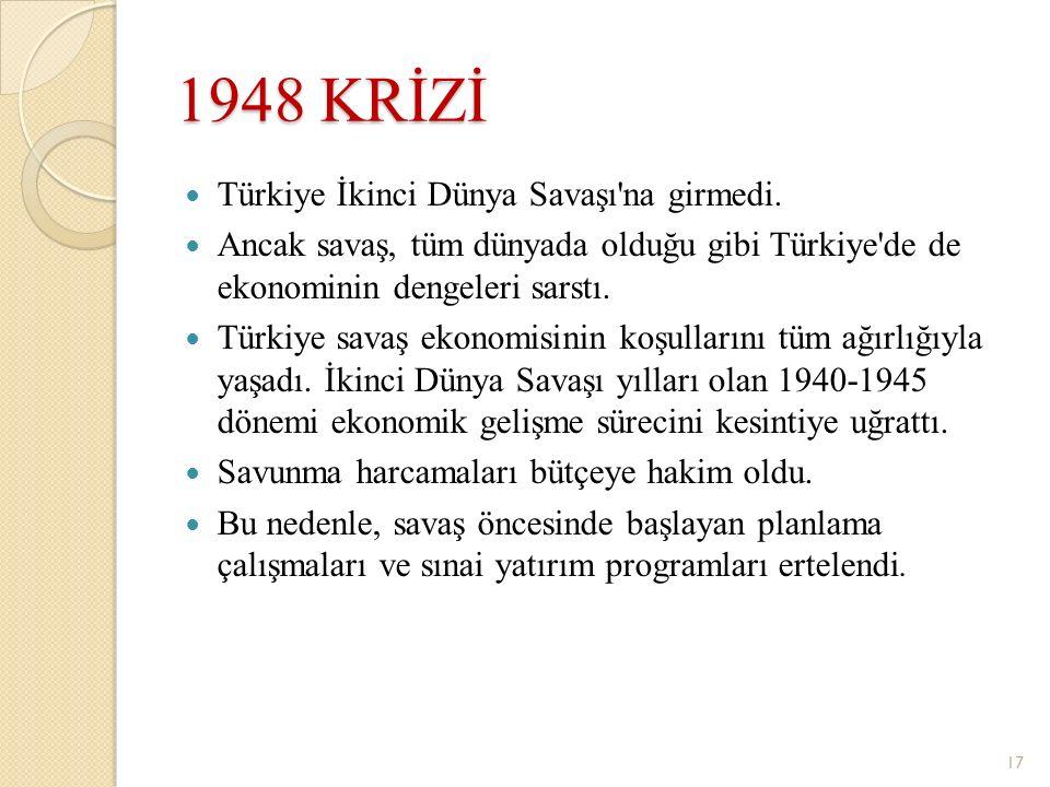 1948 KRİZİ Türkiye İkinci Dünya Savaşı'na girmedi. Ancak savaş, tüm dünyada olduğu gibi Türkiye'de de ekonominin dengeleri sarstı. Türkiye savaş ekono