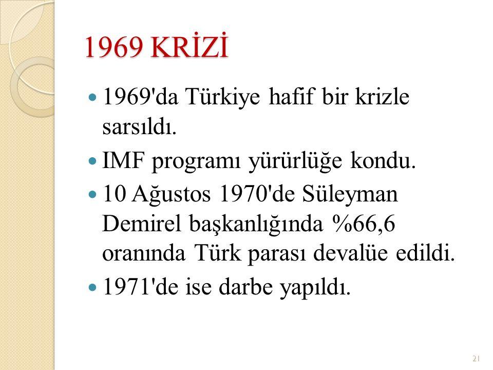 1969 KRİZİ 1969'da Türkiye hafif bir krizle sarsıldı. IMF programı yürürlüğe kondu. 10 Ağustos 1970'de Süleyman Demirel başkanlığında %66,6 oranında T