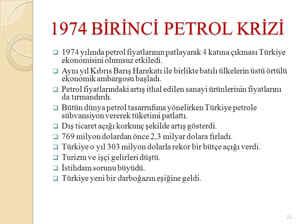 1974 BİRİNCİ PETROL KRİZİ  1974 yılında petrol fiyatlarının patlayarak 4 katına çıkması Türkiye ekonomisini olumsuz etkiledi.  Aynı yıl Kıbrıs Barış