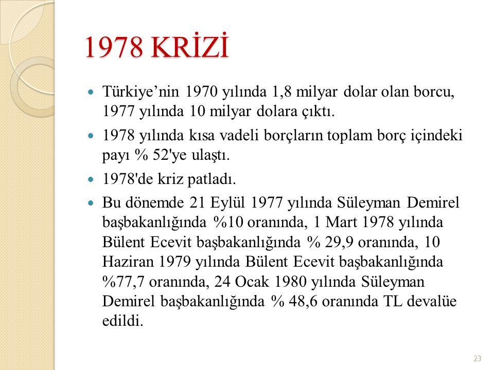 1978 KRİZİ Türkiye'nin 1970 yılında 1,8 milyar dolar olan borcu, 1977 yılında 10 milyar dolara çıktı. 1978 yılında kısa vadeli borçların toplam borç i