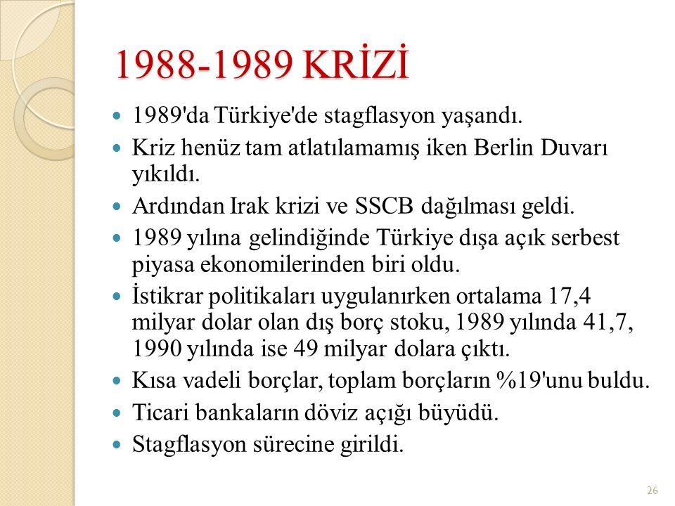 1988-1989 KRİZİ 1989'da Türkiye'de stagflasyon yaşandı. Kriz henüz tam atlatılamamış iken Berlin Duvarı yıkıldı. Ardından Irak krizi ve SSCB dağılması
