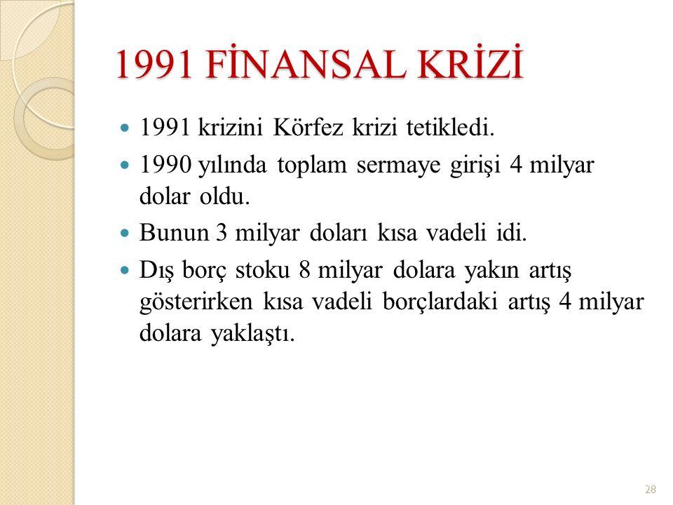 1991 FİNANSAL KRİZİ 1991 krizini Körfez krizi tetikledi. 1990 yılında toplam sermaye girişi 4 milyar dolar oldu. Bunun 3 milyar doları kısa vadeli idi