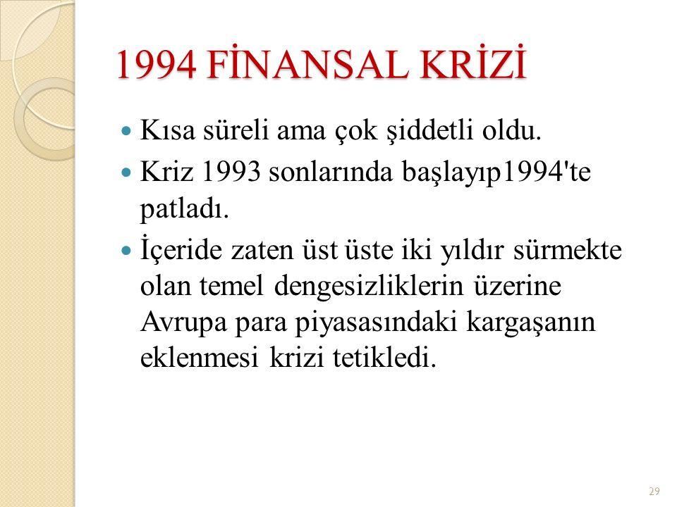 1994 FİNANSAL KRİZİ Kısa süreli ama çok şiddetli oldu. Kriz 1993 sonlarında başlayıp1994'te patladı. İçeride zaten üst üste iki yıldır sürmekte olan t