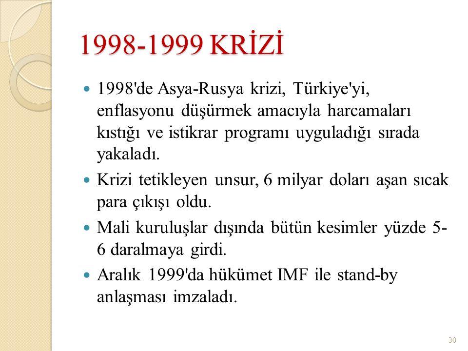 1998-1999 KRİZİ 1998'de Asya-Rusya krizi, Türkiye'yi, enflasyonu düşürmek amacıyla harcamaları kıstığı ve istikrar programı uyguladığı sırada yakaladı