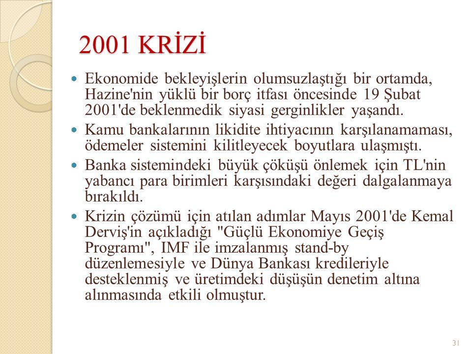 2001 KRİZİ Ekonomide bekleyişlerin olumsuzlaştığı bir ortamda, Hazine'nin yüklü bir borç itfası öncesinde 19 Şubat 2001'de beklenmedik siyasi gerginli