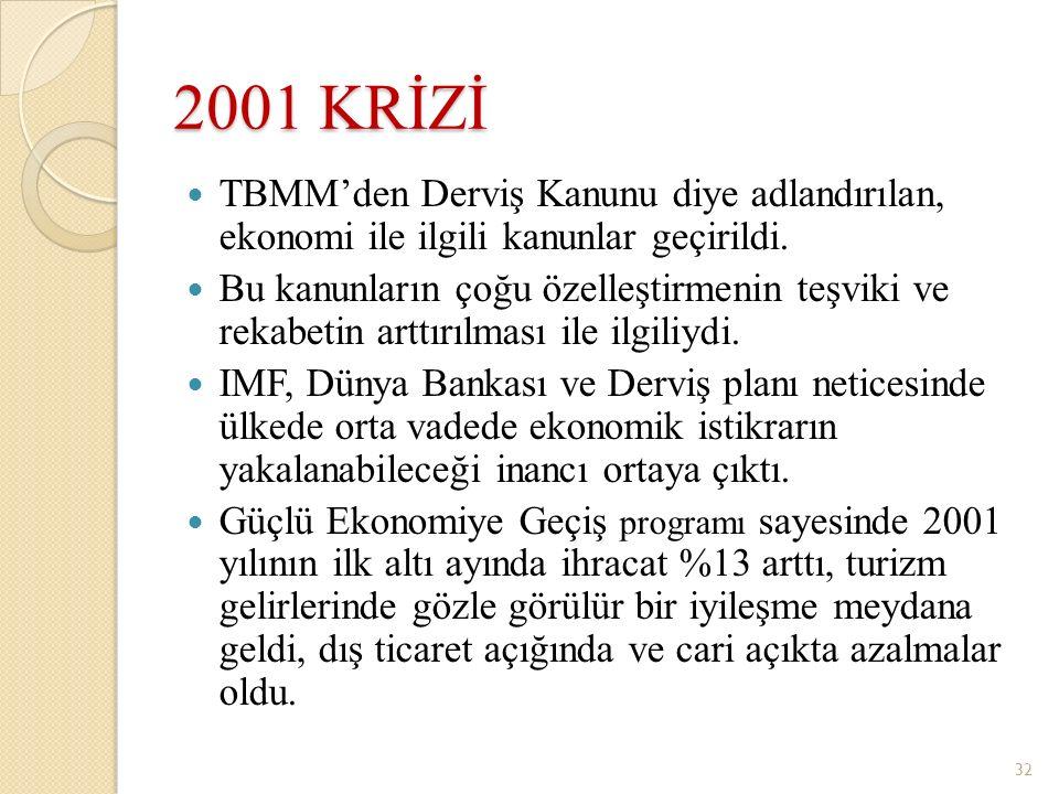 2001 KRİZİ TBMM'den Derviş Kanunu diye adlandırılan, ekonomi ile ilgili kanunlar geçirildi. Bu kanunların çoğu özelleştirmenin teşviki ve rekabetin ar