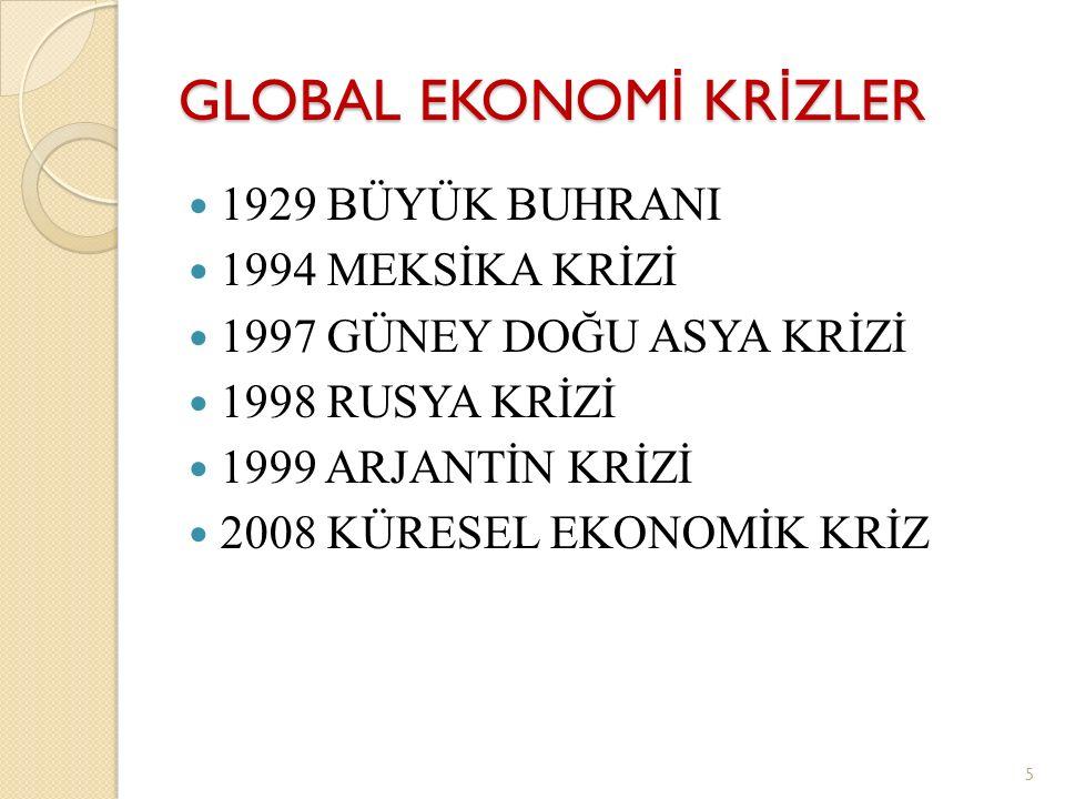 GLOBAL EKONOM İ KR İ ZLER 1929 BÜYÜK BUHRANI 1994 MEKSİKA KRİZİ 1997 GÜNEY DOĞU ASYA KRİZİ 1998 RUSYA KRİZİ 1999 ARJANTİN KRİZİ 2008 KÜRESEL EKONOMİK