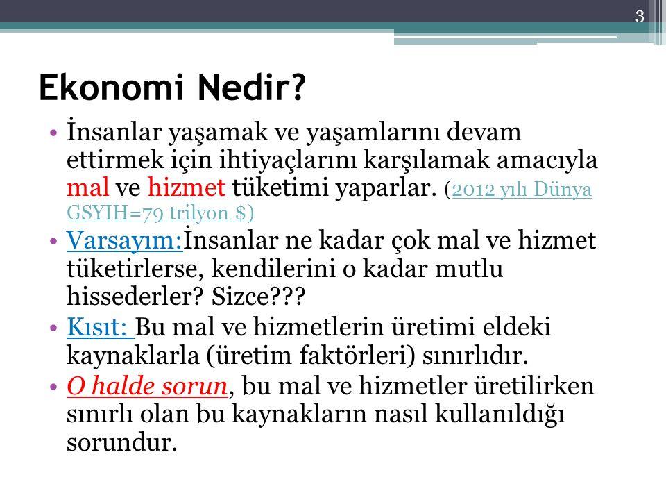 Ekonomi Nedir? 4
