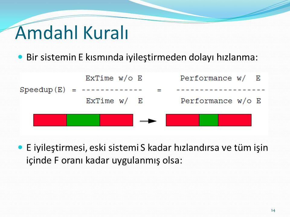 Amdahl Kuralı Bir sistemin E kısmında iyileştirmeden dolayı hızlanma: E iyileştirmesi, eski sistemi S kadar hızlandırsa ve tüm işin içinde F oranı kad