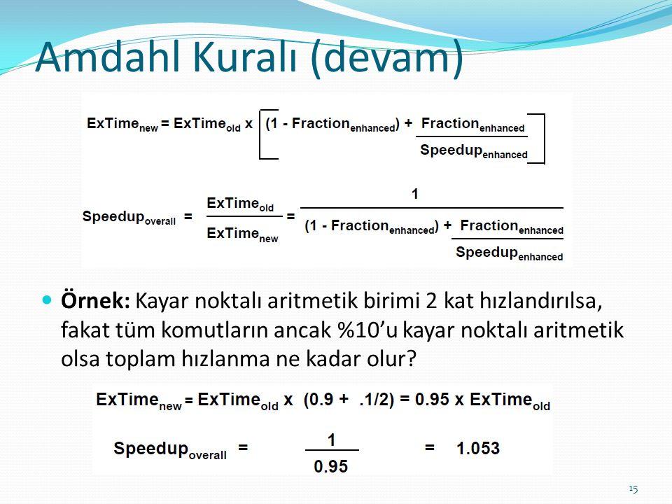Amdahl Kuralı (devam) Örnek: Kayar noktalı aritmetik birimi 2 kat hızlandırılsa, fakat tüm komutların ancak %10'u kayar noktalı aritmetik olsa toplam