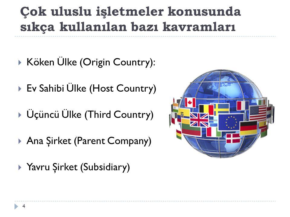 Çok uluslu işletmeler konusunda sıkça kullanılan bazı kavramları  Köken Ülke (Origin Country):  Ev Sahibi Ülke (Host Country)  Üçüncü Ülke (Third C