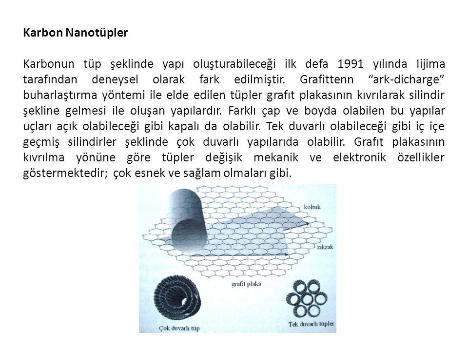 """Karbon Nanotüpler Karbonun tüp şeklinde yapı oluşturabileceği ilk defa 1991 yılında Iijima tarafından deneysel olarak fark edilmiştir. Grafittenn """"ark"""