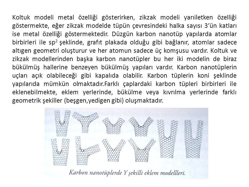 Koltuk modeli metal özelliği gösterirken, zikzak modeli yarıiletken özelliği göstermekte, eğer zikzak modelde tüpün çevresindeki halka sayısı 3'ün kat