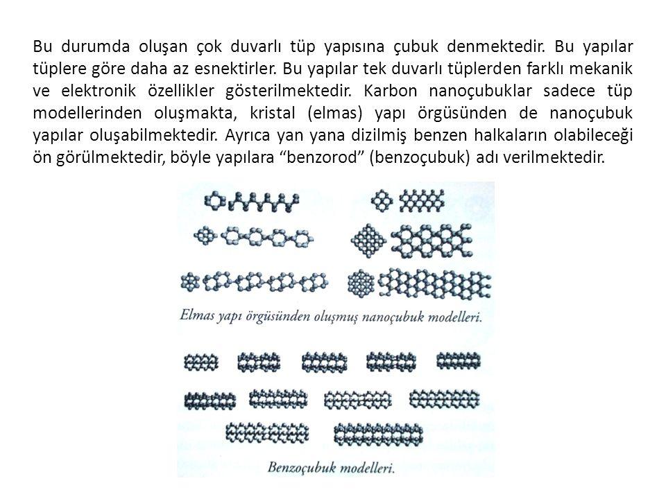 Bu durumda oluşan çok duvarlı tüp yapısına çubuk denmektedir. Bu yapılar tüplere göre daha az esnektirler. Bu yapılar tek duvarlı tüplerden farklı mek