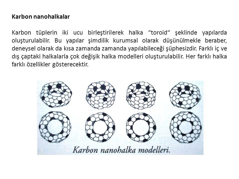 """Karbon nanohalkalar Karbon tüplerin iki ucu birleştirilerek halka """"toroid"""" şeklinde yapılarda oluşturulabilir. Bu yapılar şimdilik kurumsal olarak düş"""