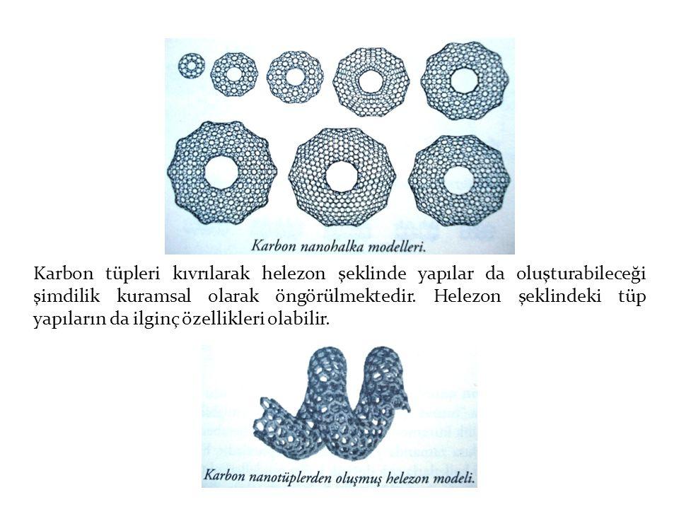 Karbon tüpleri kıvrılarak helezon şeklinde yapılar da oluşturabileceği şimdilik kuramsal olarak öngörülmektedir. Helezon şeklindeki tüp yapıların da i