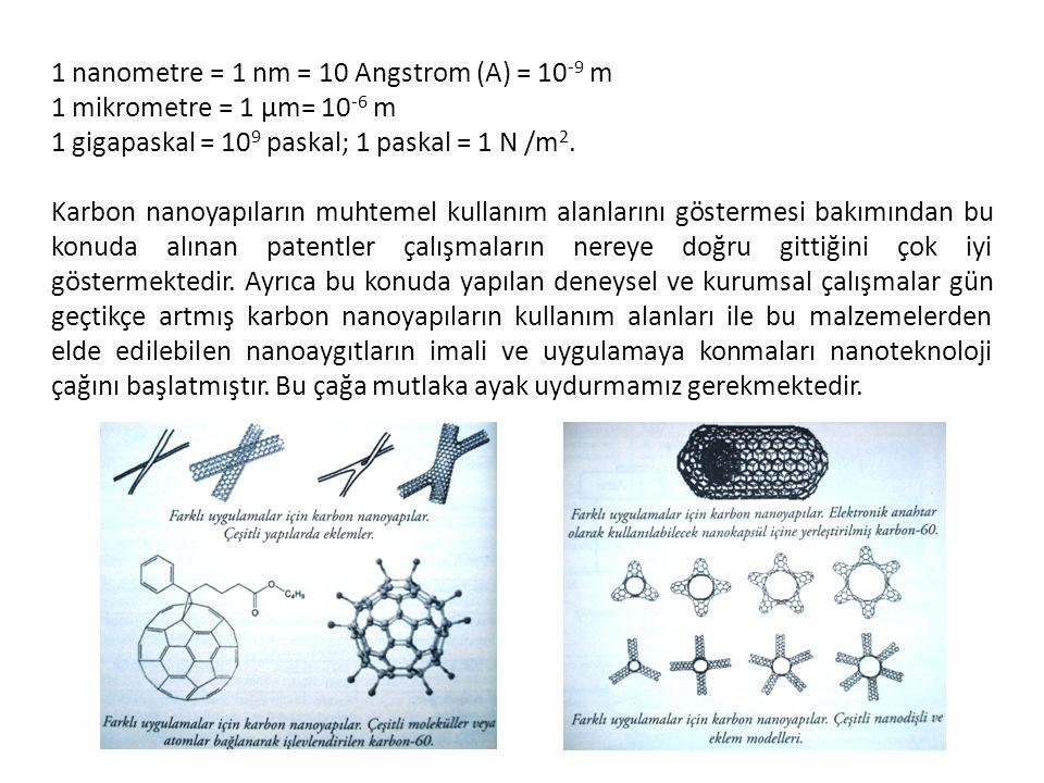 1 nanometre = 1 nm = 10 Angstrom (A) = 10 -9 m 1 mikrometre = 1 µm= 10 -6 m 1 gigapaskal = 10 9 paskal; 1 paskal = 1 N /m 2. Karbon nanoyapıların muht
