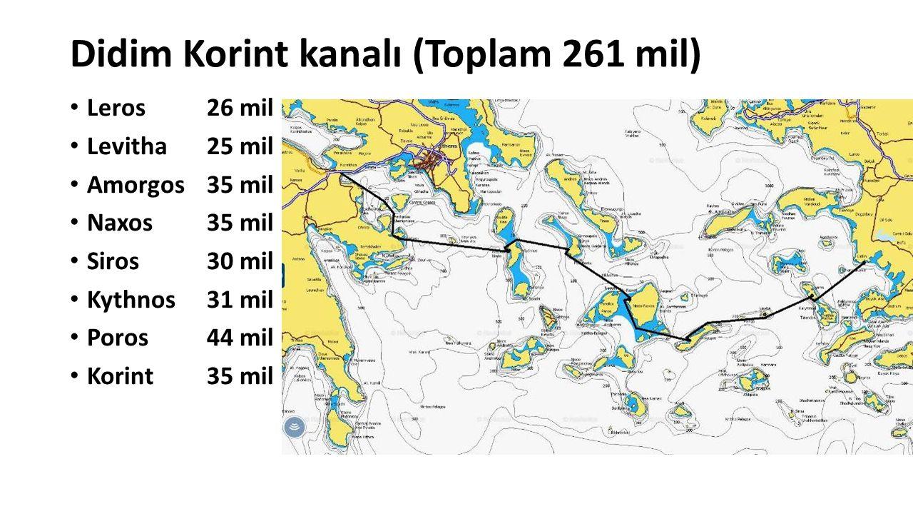 Didim Korint kanalı(Toplam 261 mil) Leros26 mil Levitha25 mil Amorgos35 mil Naxos35 mil Siros 30 mil Kythnos 31 mil Poros 44 mil Korint 35 mil