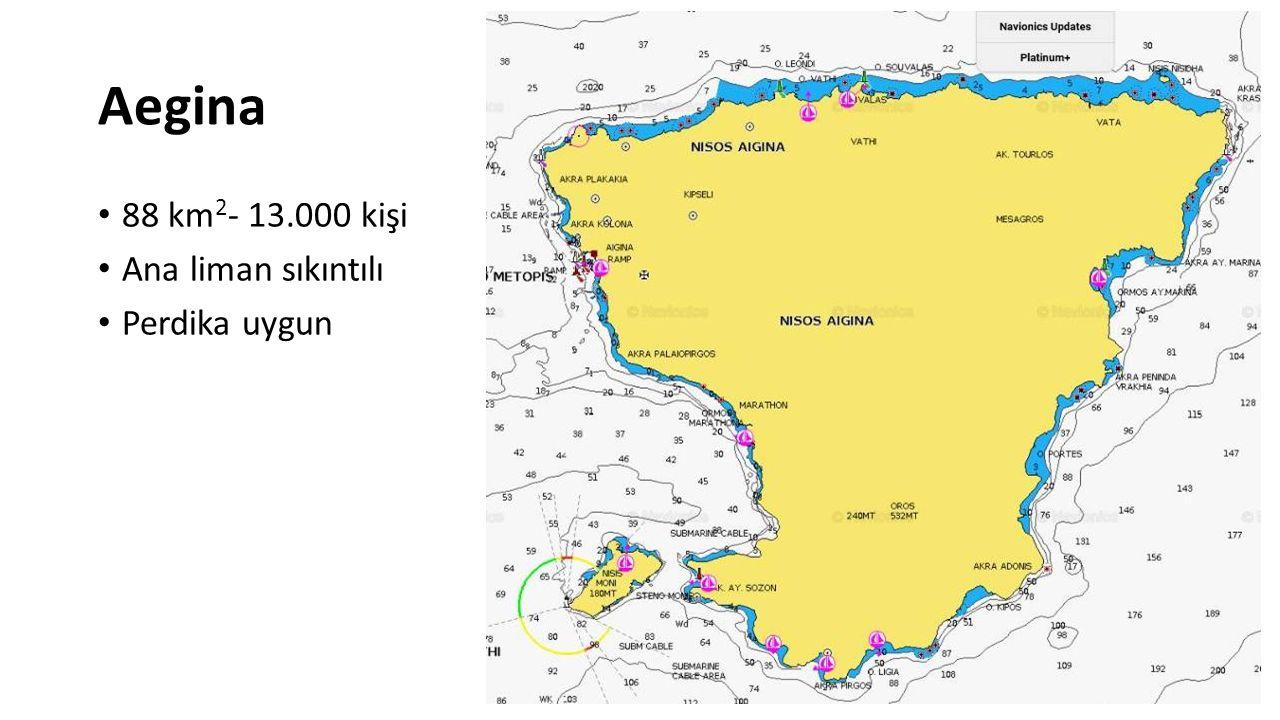 Aegina 88 km 2 - 13.000 kişi Ana liman sıkıntılı Perdika uygun