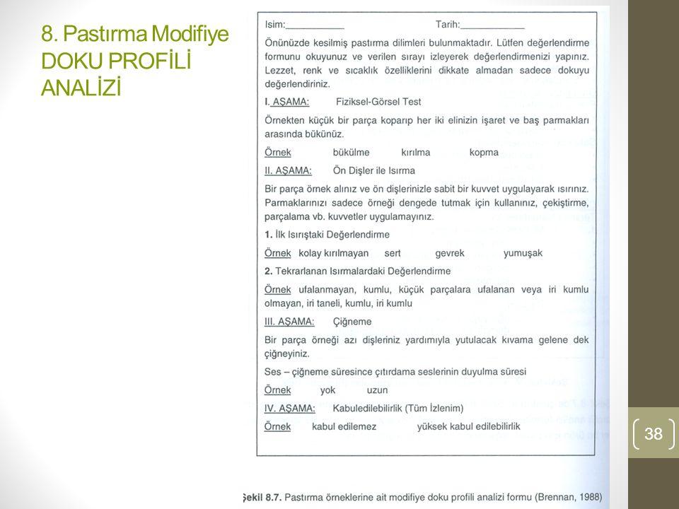 8. Pastırma Modifiye DOKU PROFİLİ ANALİZİ 38