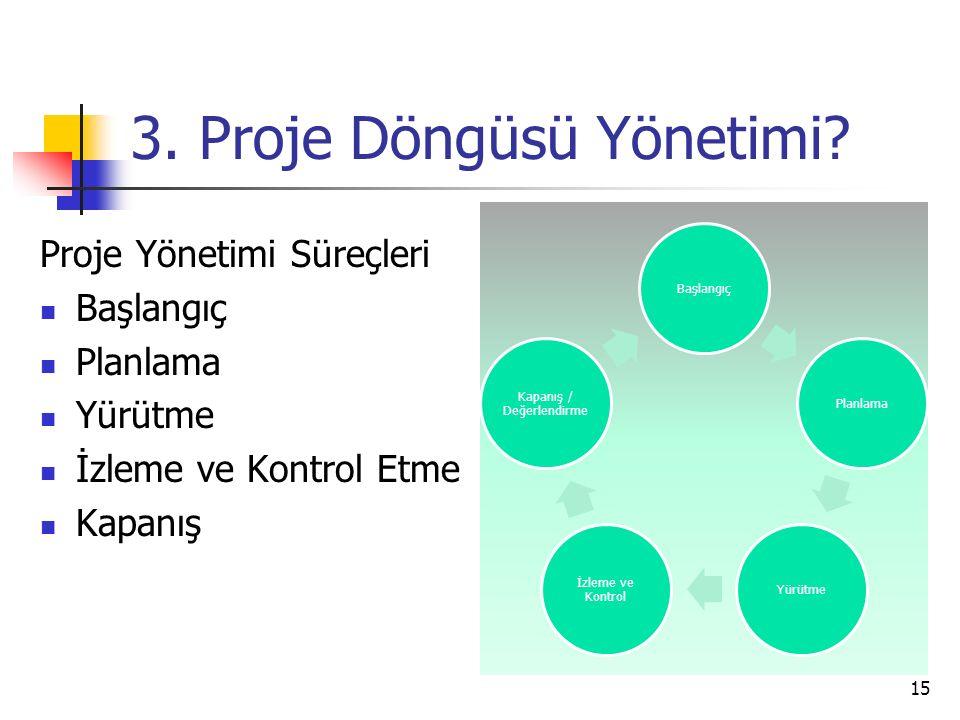 3.Proje Döngüsü Yönetimi.
