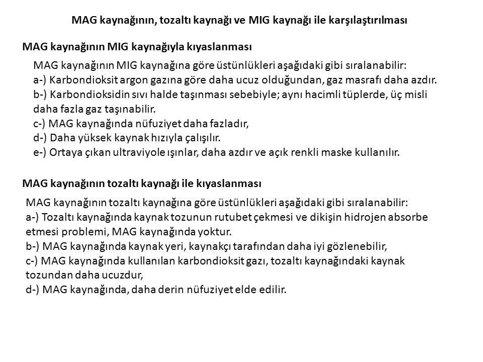 MAG kaynağının, tozaltı kaynağı ve MIG kaynağı ile karşılaştırılması MAG kaynağının MIG kaynağıyla kıyaslanması MAG kaynağının MIG kaynağına göre üstü