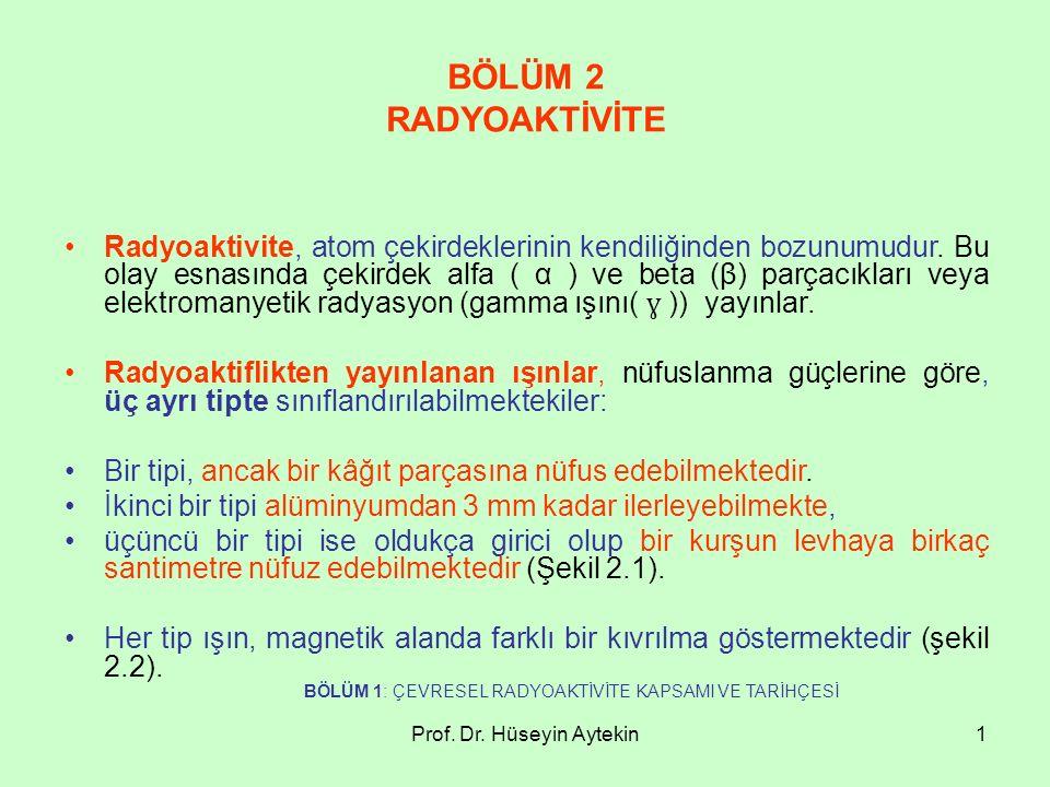 Prof. Dr. Hüseyin Aytekin1 Radyoaktivite, atom çekirdeklerinin kendiliğinden bozunumudur. Bu olay esnasında çekirdek alfa ( α ) ve beta (β) parçacıkla