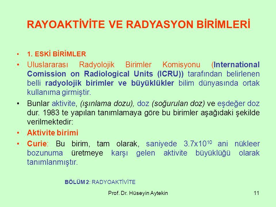 Prof. Dr. Hüseyin Aytekin11 RAYOAKTİVİTE VE RADYASYON BİRİMLERİ 1. ESKİ BİRİMLER Uluslararası Radyolojik Birimler Komisyonu (International Comission o