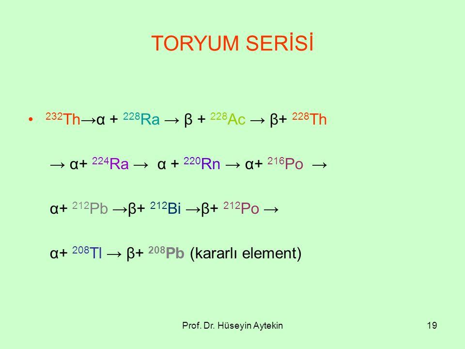 Prof. Dr. Hüseyin Aytekin19 TORYUM SERİSİ 232 Th→α + 228 Ra → β + 228 Ac → β+ 228 Th → α+ 224 Ra → α + 220 Rn → α+ 216 Po → α+ 212 Pb →β+ 212 Bi →β+ 2