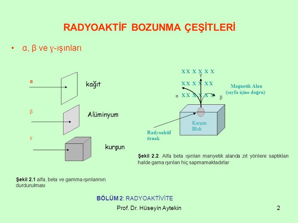 Prof. Dr. Hüseyin Aytekin2 RADYOAKTİF BOZUNMA ÇEŞİTLERİ Şekil 2.1 alfa, beta ve gamma ışınlarının durdurulması BÖLÜM 2: RADYOAKTİVİTE Şekil 2.2. Alfa