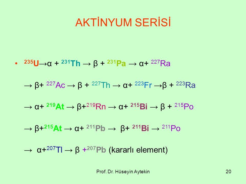 Prof. Dr. Hüseyin Aytekin20 AKTİNYUM SERİSİ 235 U→α + 231 Th → β + 231 Pa → α+ 227 Ra → β+ 227 Ac → β + 227 Th → α+ 223 Fr →β + 223 Ra → α+ 219 At → β