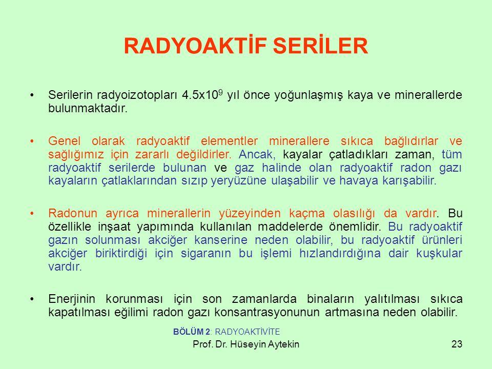Prof. Dr. Hüseyin Aytekin23 RADYOAKTİF SERİLER Serilerin radyoizotopları 4.5x10 9 yıl önce yoğunlaşmış kaya ve minerallerde bulunmaktadır. Genel olara