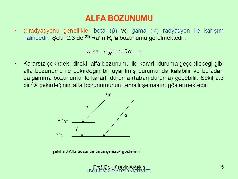 Prof. Dr. Hüseyin Aytekin5 ALFA BOZUNUMU α-radyasyonu genellikle, beta (β) ve gama ( ) radyasyon ile karışım halindedir. Şekil 2.3 de 226 Ra'ın R n 'a