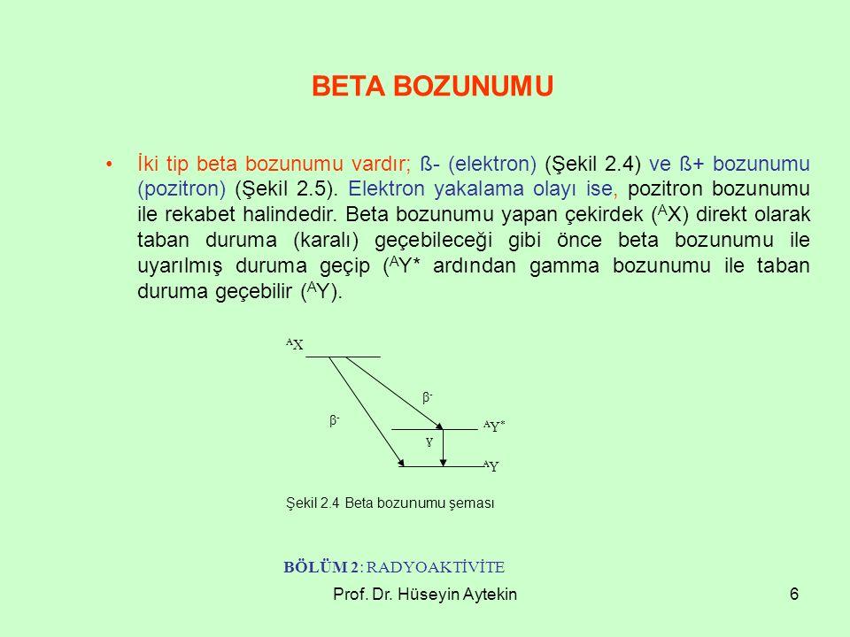 Prof. Dr. Hüseyin Aytekin6 İki tip beta bozunumu vardır; ß- (elektron) (Şekil 2.4) ve ß+ bozunumu (pozitron) (Şekil 2.5). Elektron yakalama olayı ise,