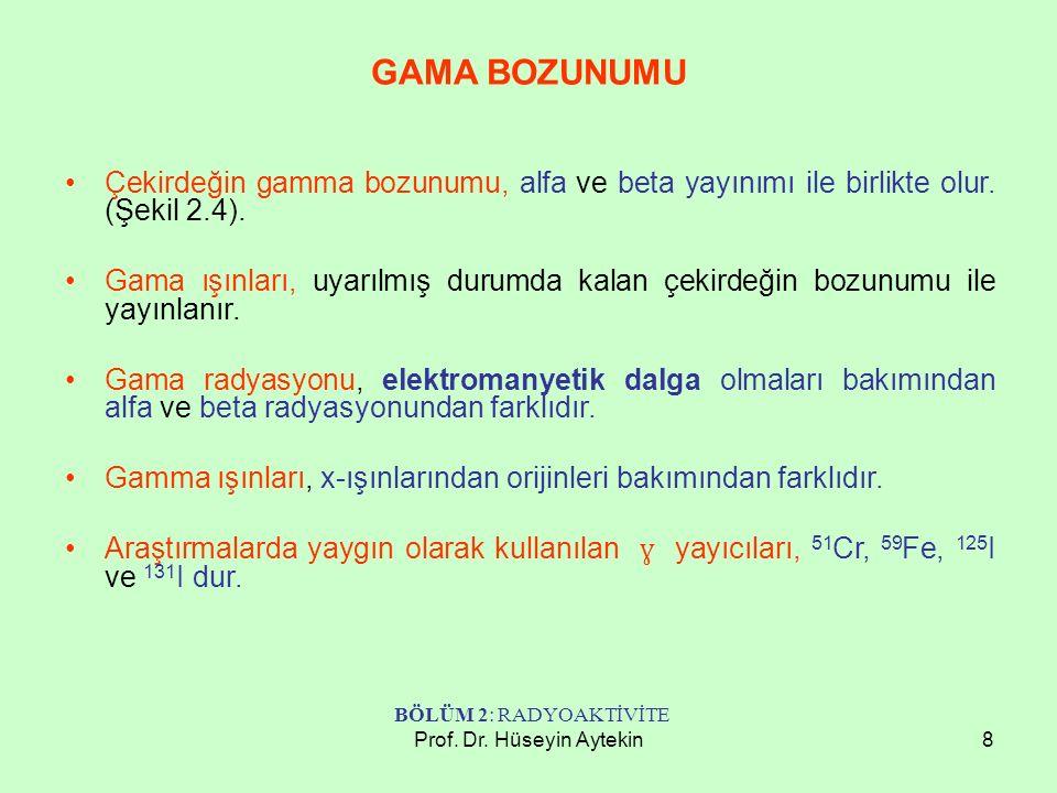 Prof. Dr. Hüseyin Aytekin8 Çekirdeğin gamma bozunumu, alfa ve beta yayınımı ile birlikte olur. (Şekil 2.4). Gama ışınları, uyarılmış durumda kalan çek